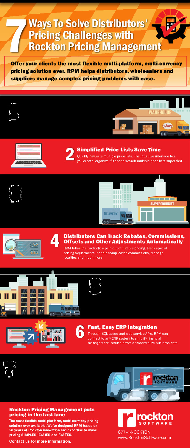 (Infographic) 7 Ways To Solve Distributors' Pricing Challenges with Rockton Pricing Management