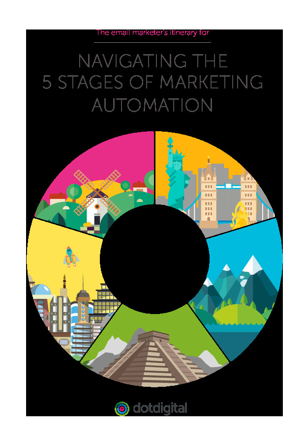 Navigating the 5 Stages of Marketing Automation