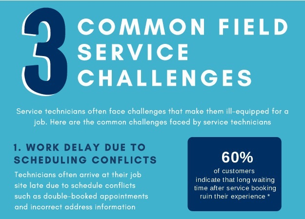 Infographic: 3 Common Field Service Challenges & How Field Service Management Helps