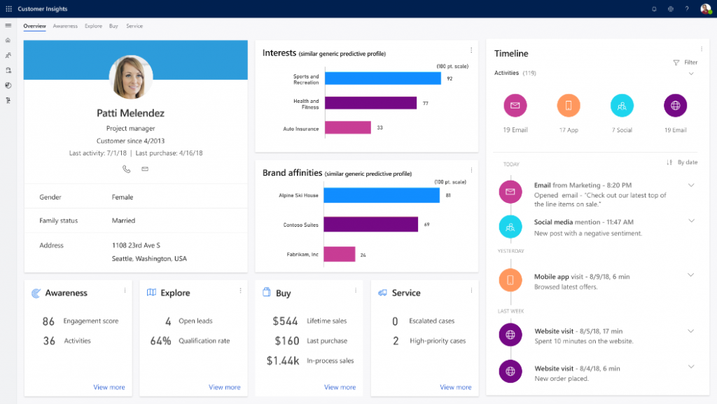 Microsoft Dynamics 365 Customer Insights: An overview