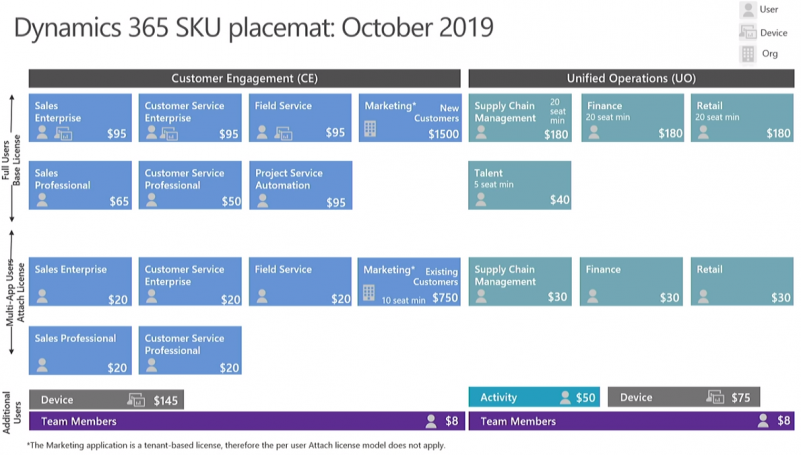 Microsoft confirms pricing and licensing updates for