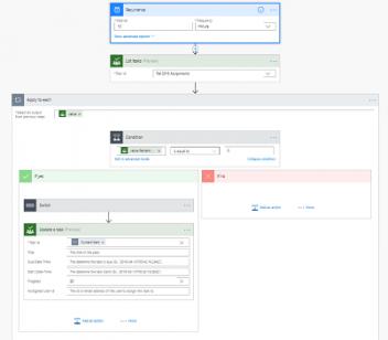 A developer's opinion: Microsoft Flow for Dynamics 365 Customer