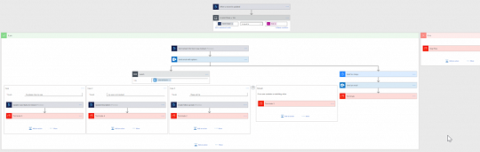 Flows from the field: Experts share Microsoft Flow use cases