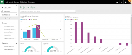 Power BI and Microsoft Dynamics AX
