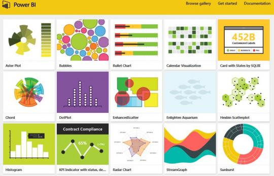 Power BI Gallery
