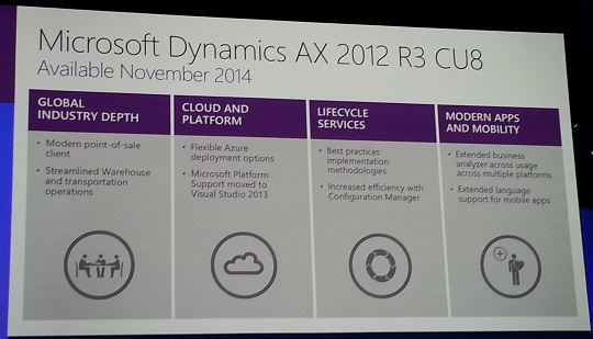 Microsoft Dynamics AX 2012 R3 CU8