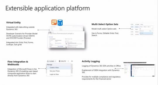 Microsoft's guidance on Dynamics 365/CRM extensible app platform