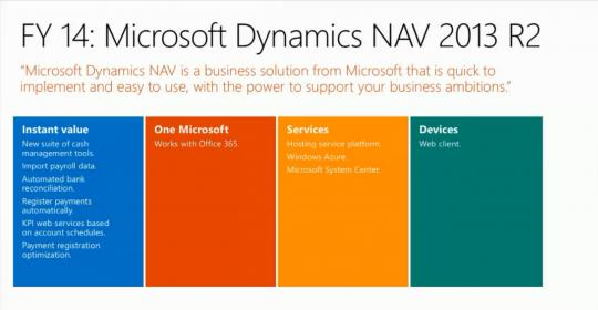 Microsoft Dynamics NAV 2013 R2