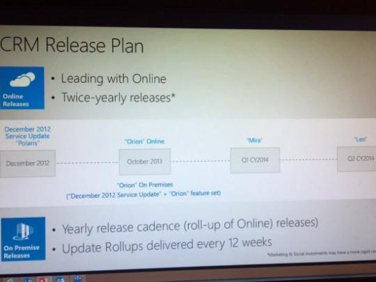 Microsoft Dynamics CRM Release Plans - Orion