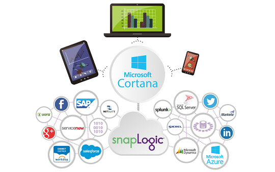 Cortana Analytics Suite and SnapLogic