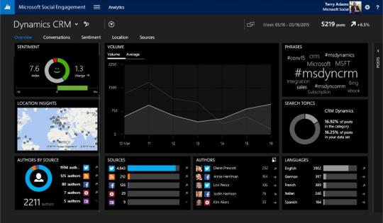 Microsoft Social Engagement user interface