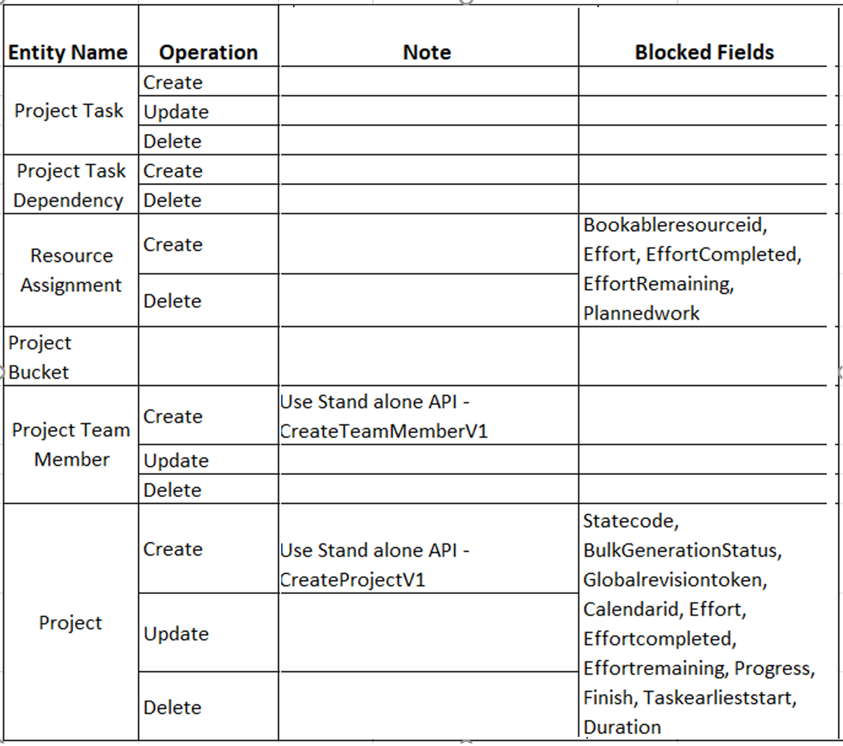 Microsoft Dynamics 365 Project Operations Schedule APIs details