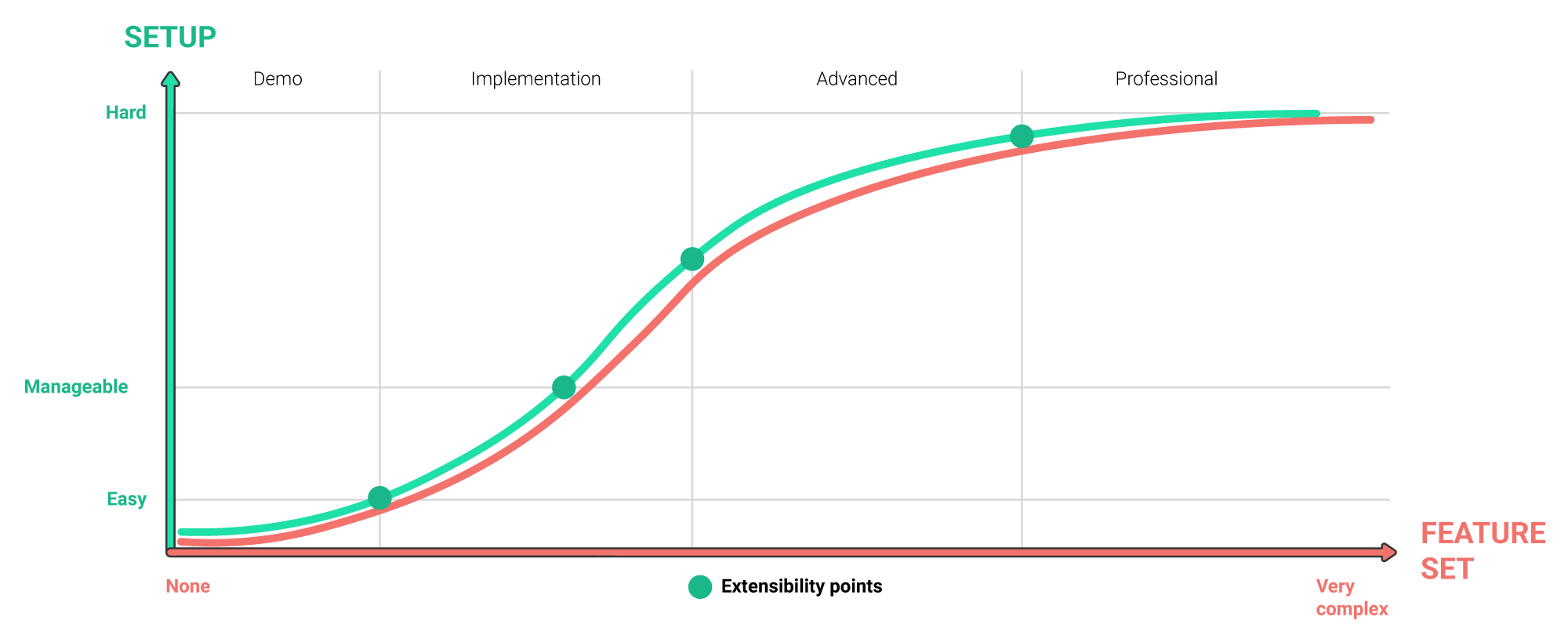 extensibility_points_graph
