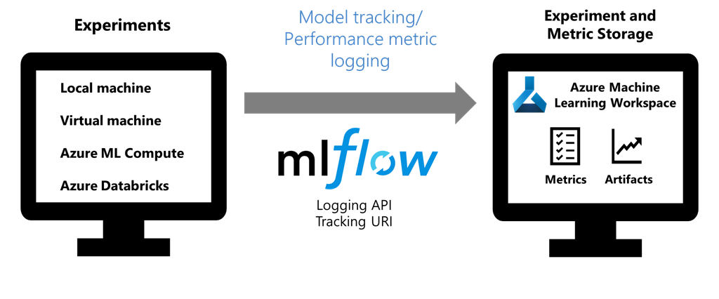 mlflow_infographic
