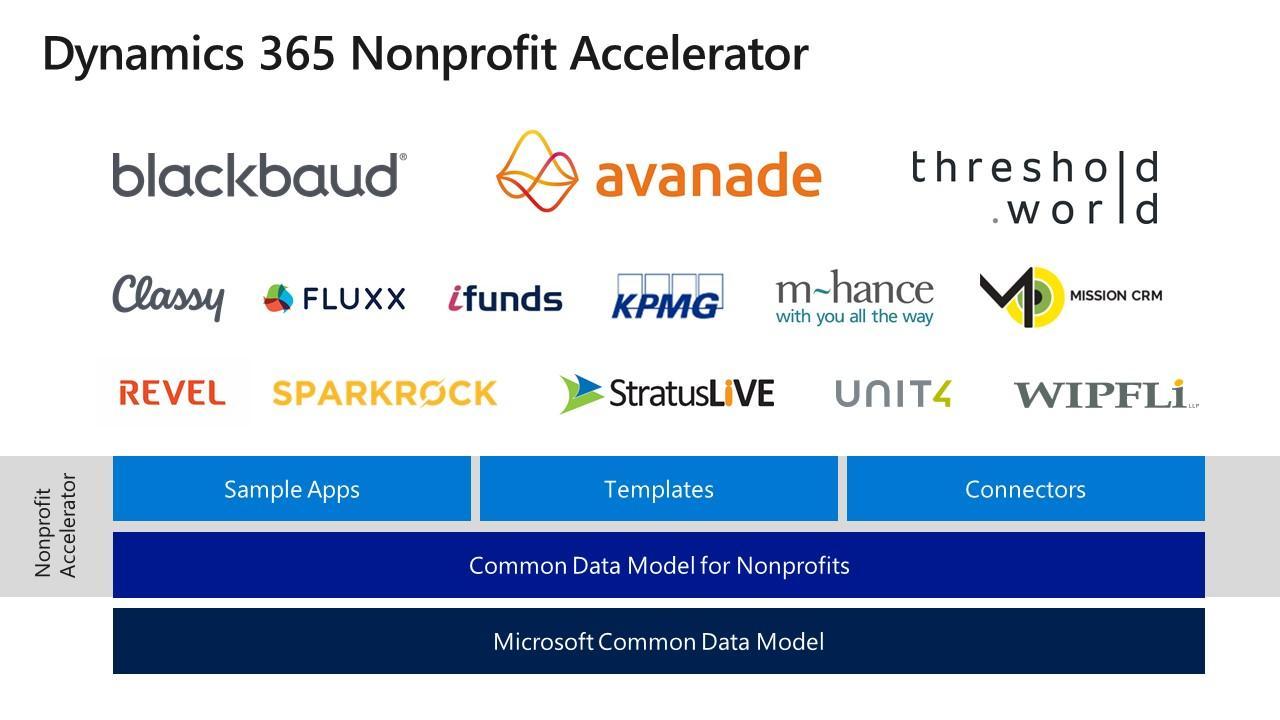 nonprofit-accelerator