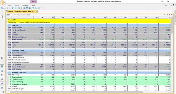 Prospero Budgeting and Reporting