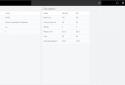 365CounterSales Verifying Sales Margin Screenshot